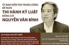 Đề nghị Bộ Chính trị xem xét thi hành kỷ luật ông Nguyễn Văn Bình