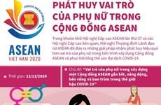 [Infographics] Phát huy vai trò của phụ nữ trong Cộng đồng ASEAN