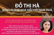 [Infographics] Đỗ Thị Hà đăng quang Hoa hậu Việt Nam 2020
