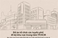 [Infographics] TP Hồ Chí Minh: Hơn 74 tỷ đồng cho 5 tuyến đi bộ mới