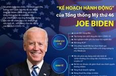 [Infographics] Kế hoạch hành động của Tổng thống Mỹ thứ 46 Joe Biden