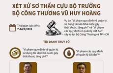 Xét xử sơ thẩm cựu Bộ trưởng Bộ Công Thương Vũ Huy Hoàng