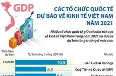 [Infographics] Các tổ chức quốc tế dự báo về kinh tế Việt Nam năm 2021