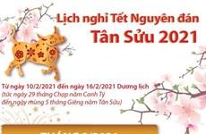 [Infographics] Lịch nghỉ Tết Nguyên đán Tân Sửu năm 2021