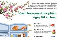 [Infographics] Cách bảo quản thực phẩm an toàn trong ngày Tết