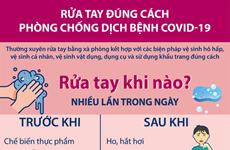 [Infographics] Rửa tay đúng cách phòng chống dịch bệnh COVID-19
