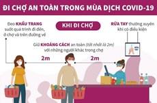 [Infographics] Giữ an toàn khi đi chợ trong mùa dịch COVID-19