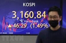Hầu hết các thị trường chứng khoán châu Á lên điểm trong phiên 25/3