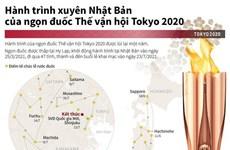 [Infographics] Hành trình của ngọn đuốc Thế vận hội Tokyo