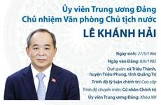 Ủy viên TW Đảng, Chủ nhiệm Văn phòng Chủ tịch nước Lê Khánh Hải
