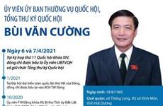[Infographics] Ủy viên UBTV Quốc hội, Tổng thư ký QH Bùi Văn Cường