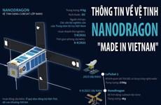 [Infographics] Thông tin về vệ tinh NanoDragon 'Made in Vietnam'