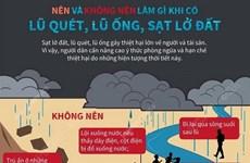 [Infographics] Nên và không nên làm gì khi có lũ quét, sạt lở đất?