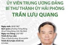 Ủy viên Trung ương Đảng, Bí thư Thành ủy Hải Phòng Trần Lưu Quang