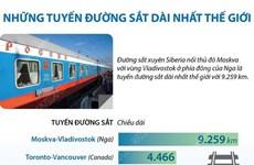 [Infographics] Những tuyến đường sắt dài nhất trên thế giới