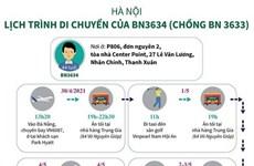 [Infographics] Hà Nội: Lịch trình di chuyển của BN3633 và BN3634