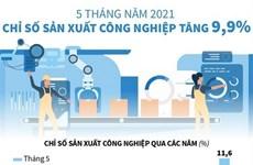 [Infographics] Chỉ số sản xuất công nghiệp 5 tháng năm 2021 tăng 9,9%