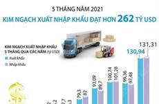 [Infographics] Xuất nhập khẩu của cả nước 5 tháng đạt hơn 262 tỷ USD