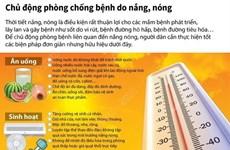 [Infographics] Chủ động phòng chống các bệnh do nắng, nóng