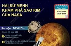 [Infographics] Hai sứ mệnh khám phá sao Kim của Cơ quan NASA