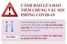 [Infographics] Cảnh báo lừa đảo tiêm chủng vaccine phòng COVID-19