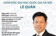 [Infographics] Giám đốc Đại học Quốc gia Hà Nội Lê Quân