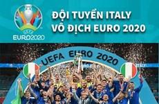 [Infographics] Đội tuyển Italy giành ngôi vô địch EURO 2020