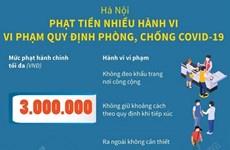 Hà Nội: Phạt tiền nhiều hành vi vi phạm quy định phòng, chống dịch