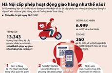 Cách thức Hà Nội cấp phép cho 'shipper' giao hàng, vận tải luồng xanh
