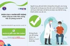 Phân loại 4 nhóm đối tượng khám sàng lọc trước tiêm chủng vaccine