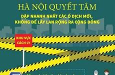 [Infographics] Hà Nội quyết tâm dập nhanh nhất các ổ dịch mới