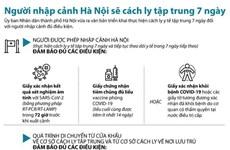 Người nhập cảnh Hà Nội sẽ cách ly tập trung y tế trong 7 ngày