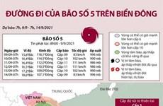 [Infographics] Đường đi của bão số 5 trên biển Đông