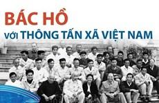 [Infographics] Chủ tịch Hồ Chí Minh với Thông tấn xã Việt Nam