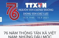 [Infographics] 76 năm Thông tấn xã Việt Nam: Những dấu mốc đáng nhớ