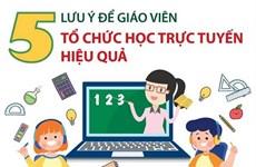 [Infographics] 5 lưu ý để giáo viên tổ chức học trực tuyến hiệu quả