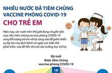 [Infographics] Nhiều nước tiêm vaccine phòng COVID-19 cho trẻ em