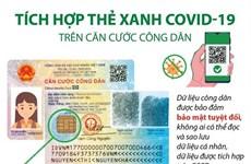 [Infographics] Tích hợp thẻ xanh COVID-19 trên căn cước công dân