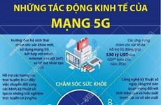 [Infographics] Những tác động về mặt kinh tế của mạng 5G