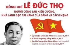 Lê Đức Thọ - Người cộng sản kiên cường, nhà lãnh đạo tài năng