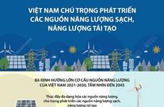 Việt Nam chú trọng phát triển các nguồn năng lượng sạch, tái tạo