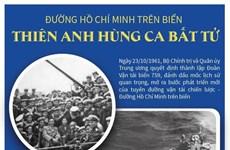 [Infographics] Đường Hồ Chí Minh trên biển - Thiên anh hùng ca bất tử
