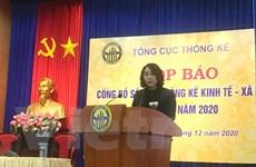 GDP của Việt Nam tăng 2,91%, thuộc nhóm tăng trưởng cao nhất thế giới