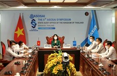 Kiểm toán Nhà nước Việt Nam chia sẻ nhiều kinh nghiệm tại ASOSAI 15