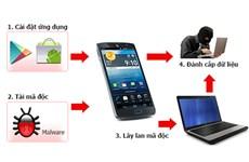 Việt Nam tham gia diễn tập quốc tế về an toàn thông tin mạng