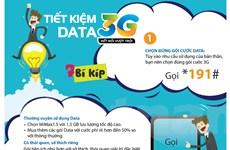 [Infographics] Những mẹo nhỏ giúp người dùng tiết kiệm Data 3G