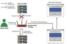 Cách hạn chế hiểm họa mất an ninh mạng từ router Trung Quốc