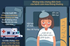 [Infographics] Phòng ngừa bệnh cúm trong thời tiết lạnh ẩm