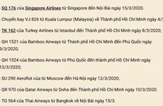 Bộ Y tế phát thông báo khẩn về các chuyến bay có người mắc COVID-19