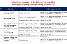 Công bố 6 địa điểm BN1347 từng đến tại Thành phố Hồ Chí Minh